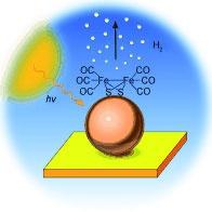 Waterstofproductie met indiumfosfaat