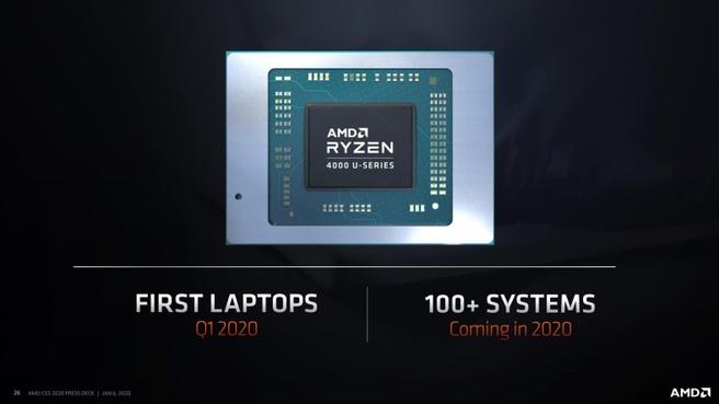 AMD Ryzen 4000-laptops