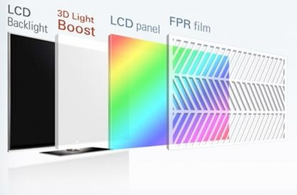 LG opbouw paneel met FPR-filmlaag inleiding