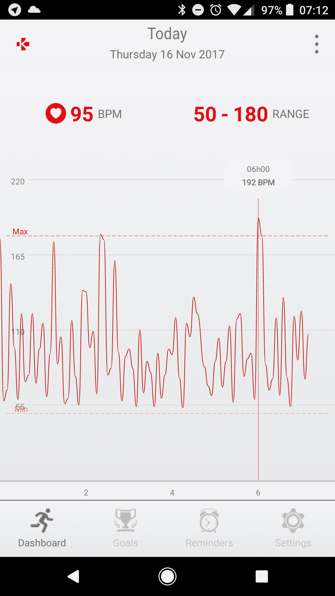 Fake heartrate
