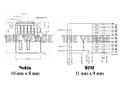Nano-simkaart: Voorstellen Nokia en RIM