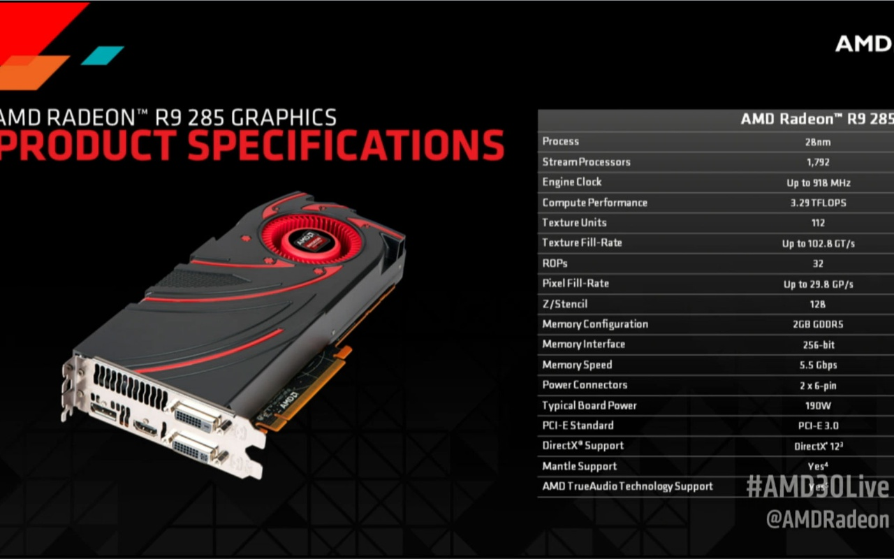 AMD R9 285 specs