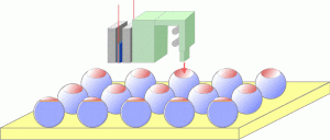 Opslag met silicium nanobolletjes