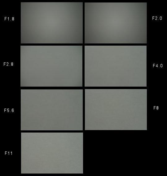 SAL35F18_vignetting