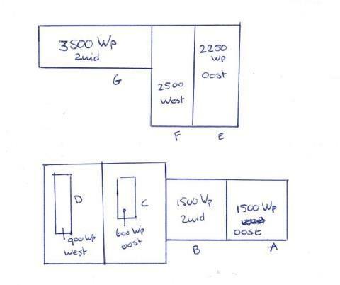 https://tweakers.net/i/tMGEpCh0vvPB4dvnTbii_7XiJ-o=/full-fit-in/4920x3264/filters:max_bytes(3145728):no_upscale():strip_icc():fill(white):strip_exif()/f/image/MopmZ4s2dqNmJkmrJiIBq5Wq.jpg?f=user_large