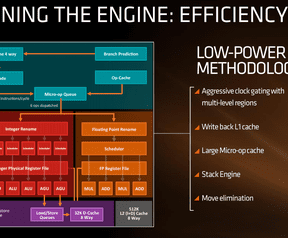 AMD Zen energiebeheer