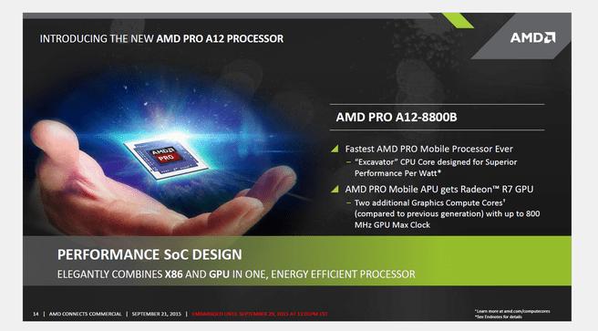 AMD A12-8800B