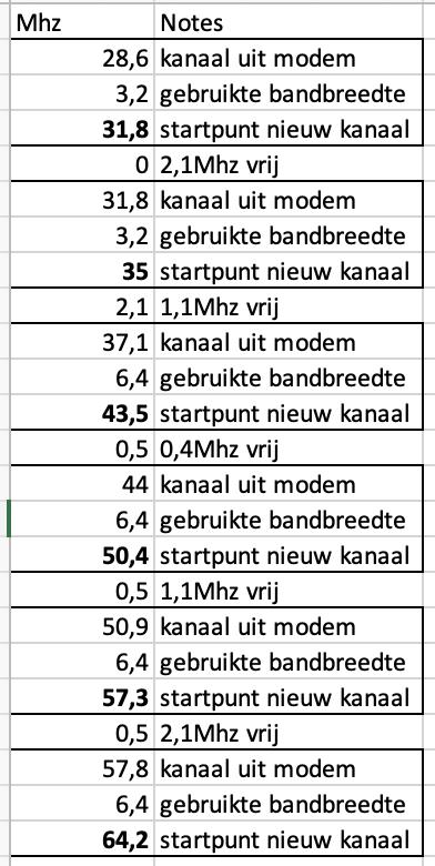 https://tweakers.net/i/tYBR08Z14YKhb5yolBTvt3lNfJM=/full-fit-in/4000x4000/filters:no_upscale():fill(white):strip_exif()/f/image/sUPqXfsQqBnCkG80x9VJlX2F.png?f=user_large