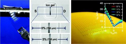 Rekbare elektronica met grafeen-transistors