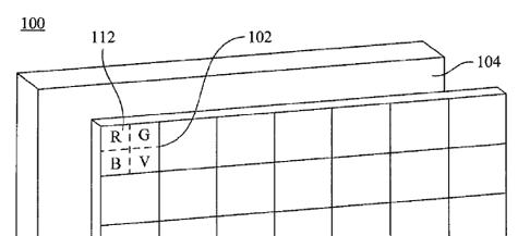AU Optronics lcd-patent vier gekleurde subpixels