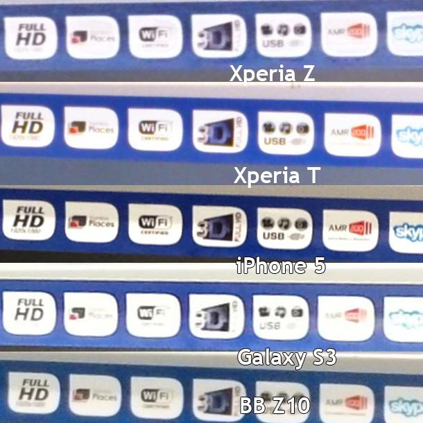 Xperia Z fototest
