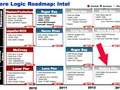 Intel roadmap Atom 2012