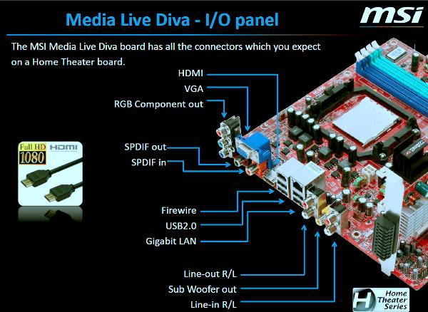MSI Media Live DIVA Last