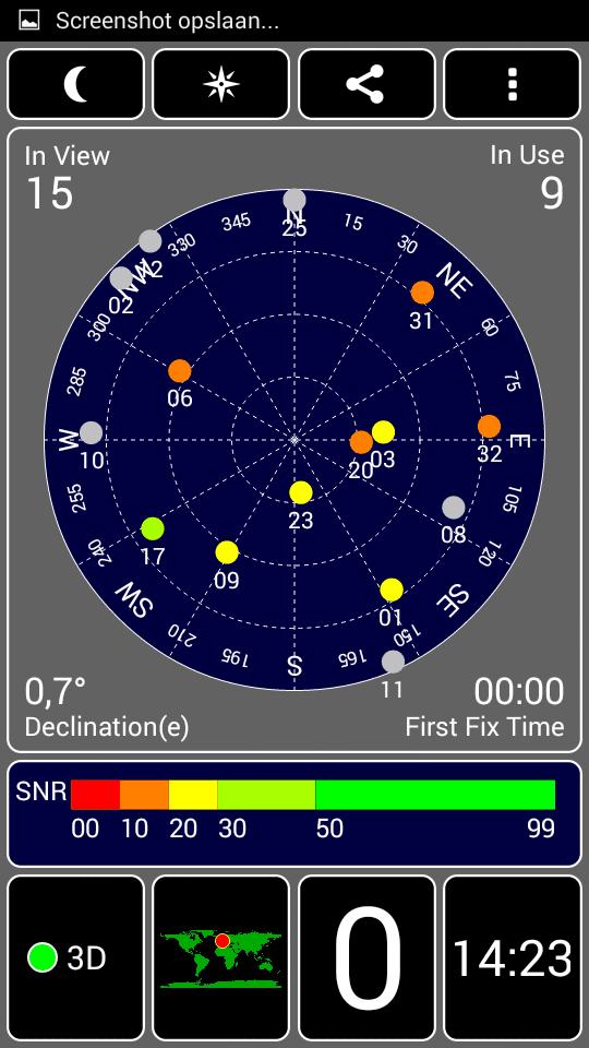 9 van de 15 satellieten - zo'n 3 meter nauwkeurigheid
