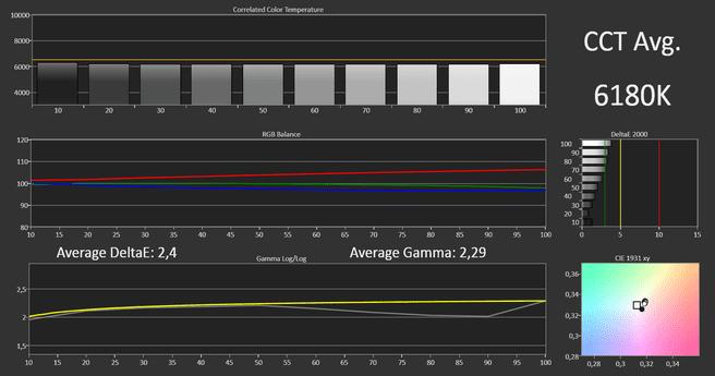 Acer Aspire Switch 12 grijswaarden