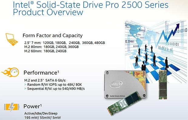 Intel SSD Pro 2500 Series