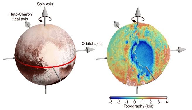 Pluto oceaan