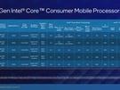 Presentatie Intel Tiger Lake H-octacores