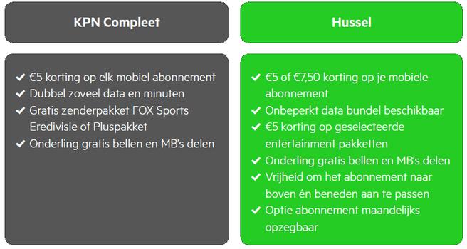 KPN Compleet versus Hussel