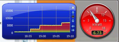 Youless - Bijna 7 kWatt