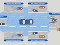 Veiligheidssystemen van Nissan