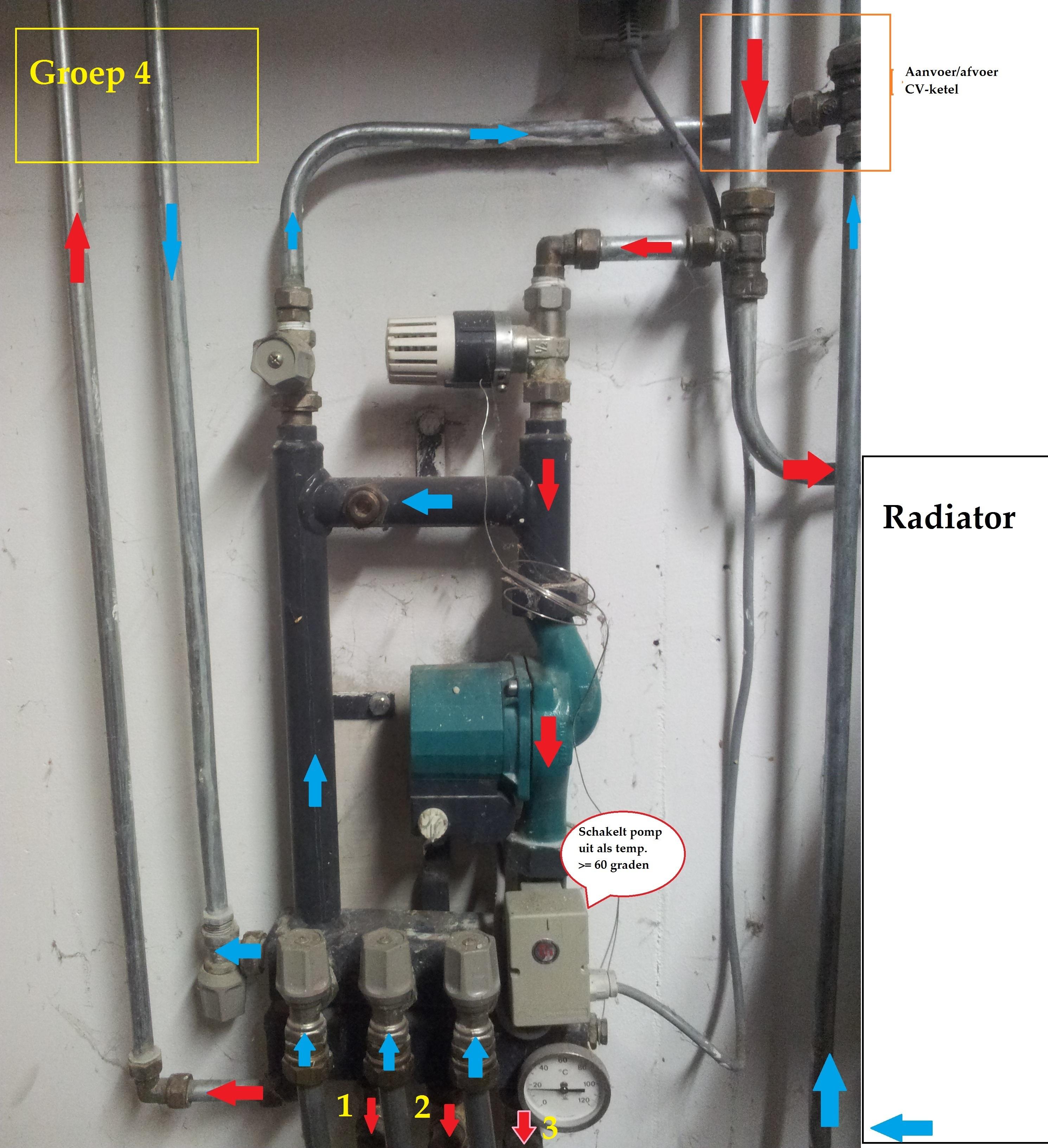 Vragen over vloerverwarmingsysteem - Duurzame Energie & Domotica - GoT