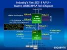 Gigabyte GA-A75-UD4H A75-chipset