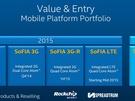 Intel Broxton Sofia 2015