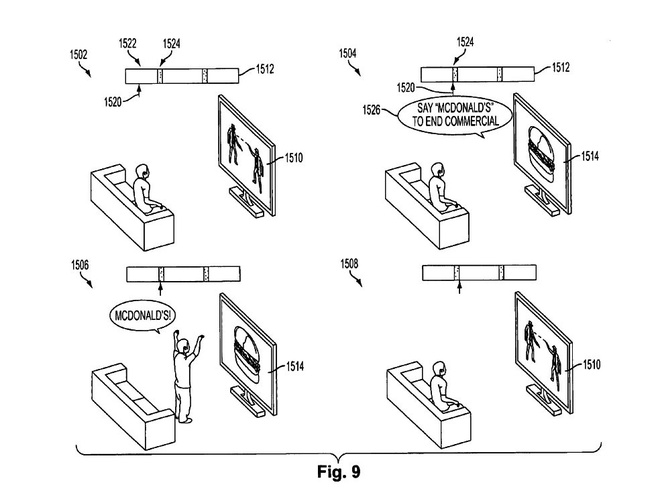 Octrooi Sony voor vertonen interactieve reclames