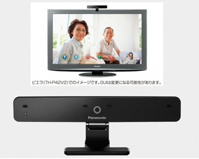 Panasonic Viera-webcam