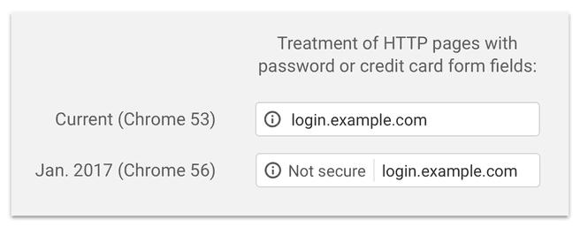 Treatment of http pages by Chrome