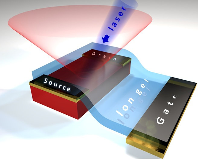 Perovskiet transistor