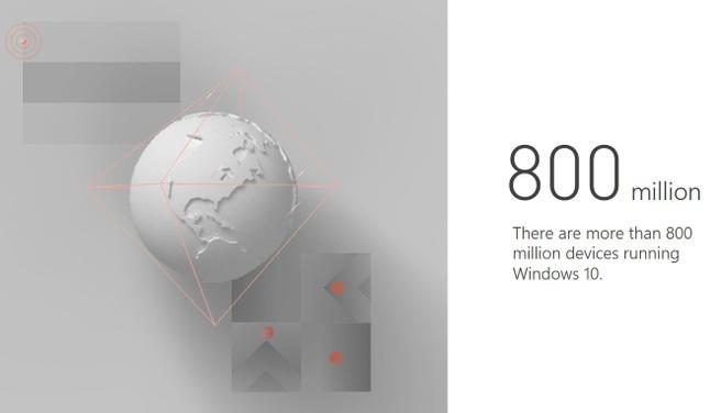 Microsoft Windows 800 million