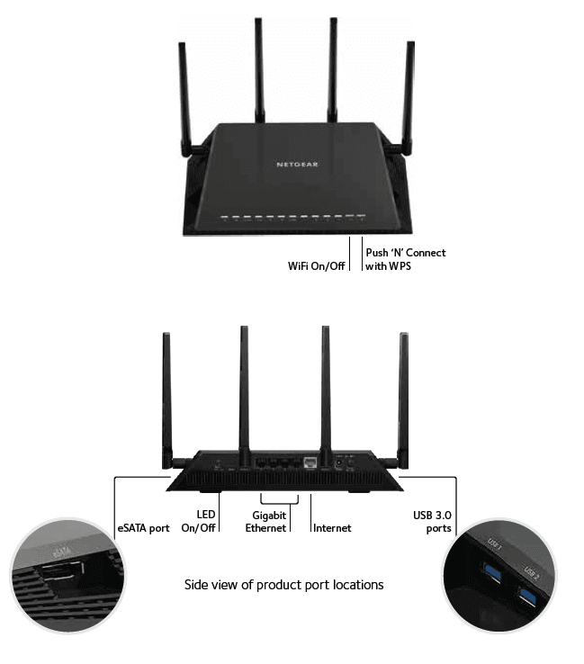 Netgear X4S