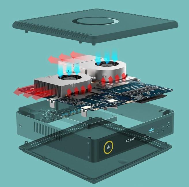 Zotac Zbox RX480