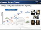 Samsung smartphone vooruitblik 2013