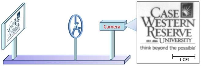 Testopstelling met kunstmatige grin-lens