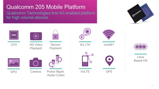 Qualcomm Mobile 205