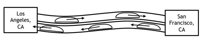 Hyperloop: concept