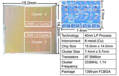 Toshiba 64core soc