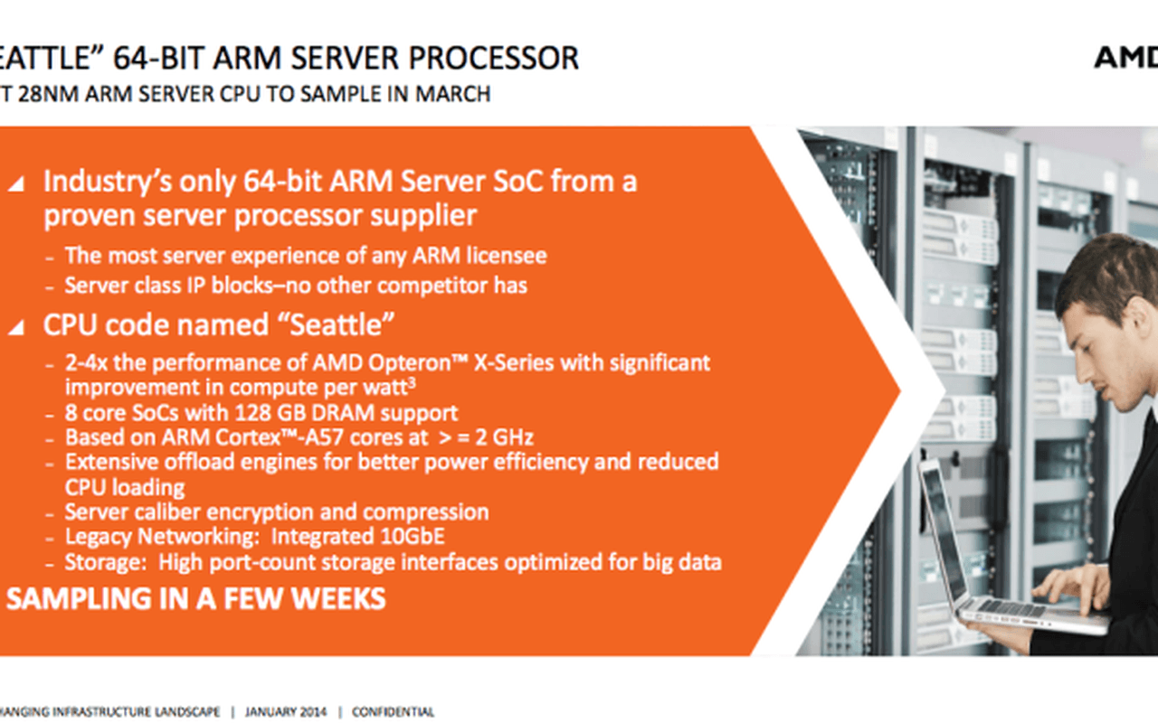AMD Opteron A1100 pressdeck