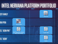Intel Nervana AI Day