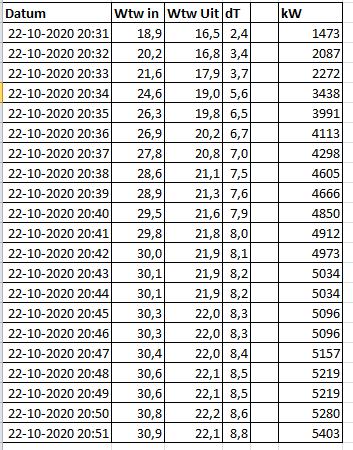 https://tweakers.net/i/wVz_vHTHkNAvUYbpE3GXDJBxx_Q=/full-fit-in/4000x4000/filters:no_upscale():fill(white):strip_exif()/f/image/gejfBQBfZiSqDkUeYlFeVOPw.png?f=user_large