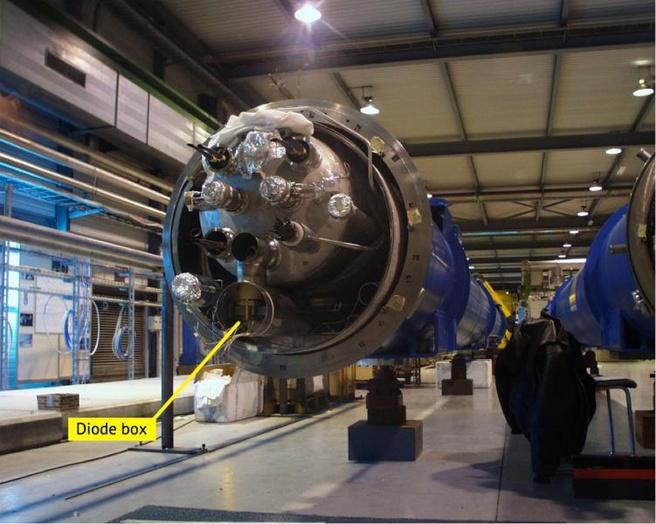 Voorbeeld van een diode-box in LHC