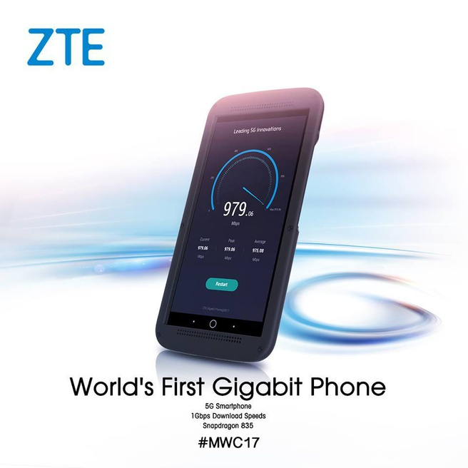 ZTE Gigabit Phone