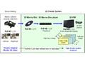 3d-hd-technologie van Panasonic