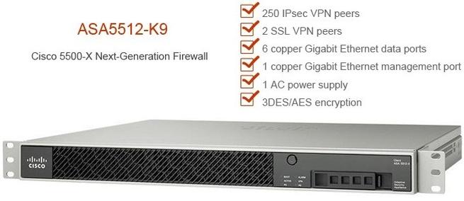 Cisco ASA 5512-X Firewall Edition (250 Ipsec, 2 SSL VPN, 6 GbE, 1 man. port, 1 AC power supply, 3DES/AES encryption)