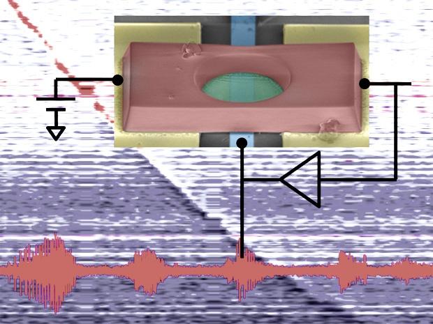 Spanningsgestuurde oscillator van grafeen