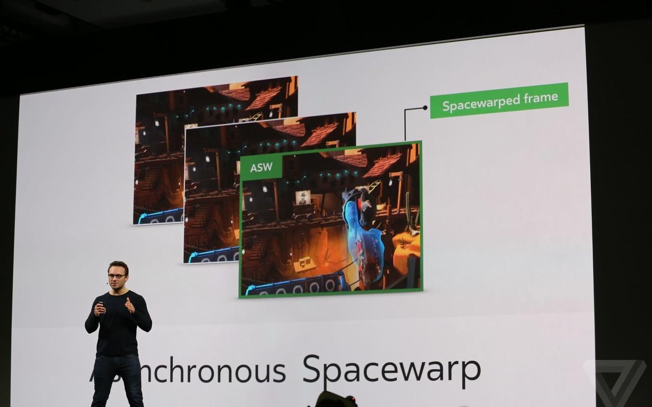 Oculus asynchronous timewarp spacewarp