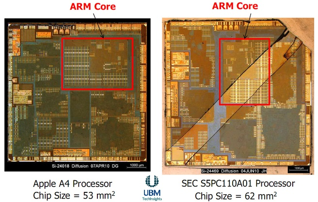 Apple A4-soc vs Samsung S5PC110-soc